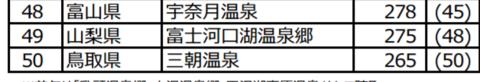 2じゃらん48-50.png